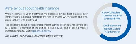 Small business private health insurance