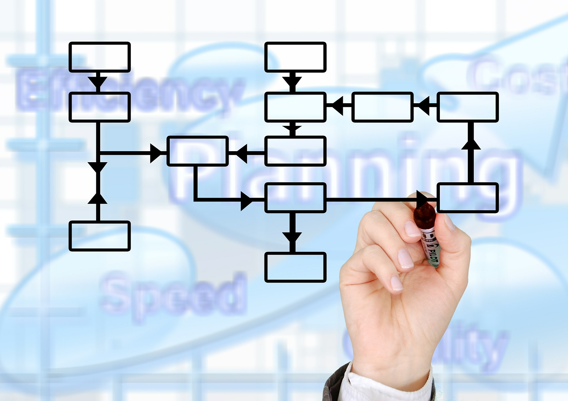 business by process creation and management