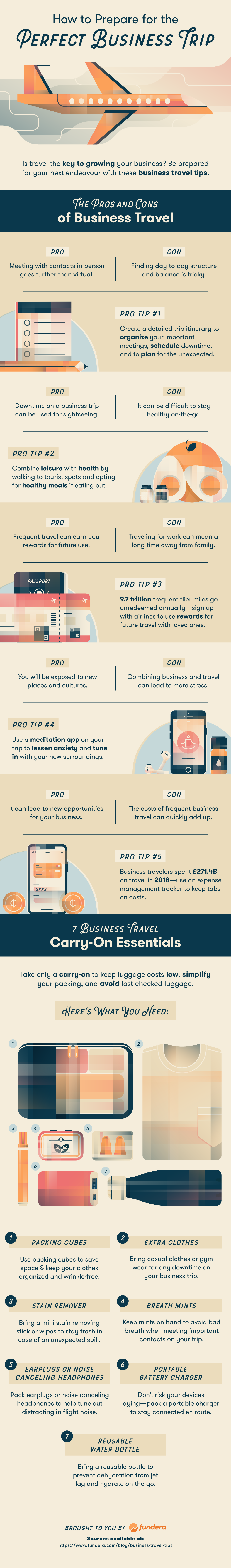 Business travel tips to maximise your budget and time