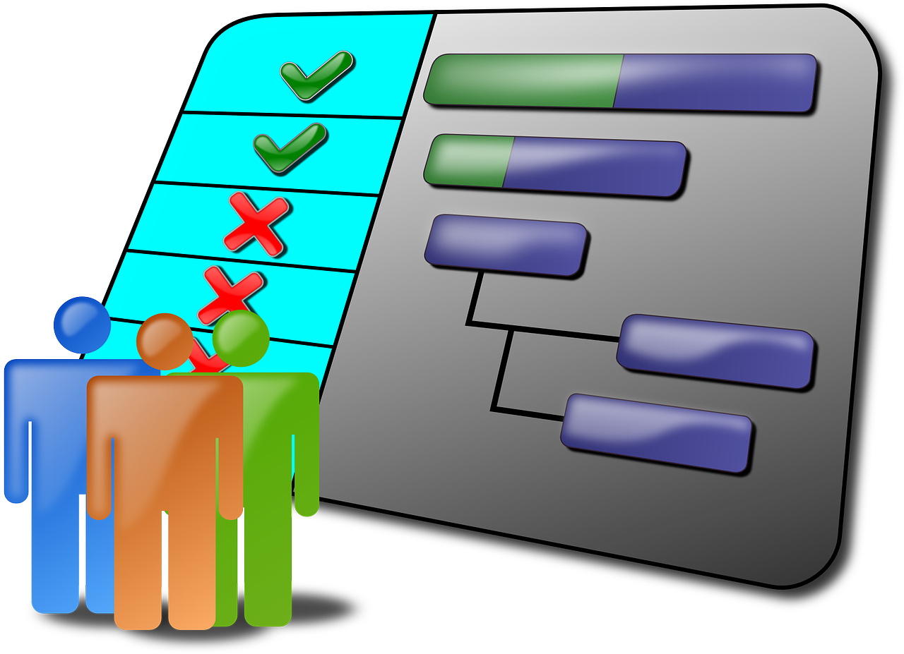 Gantt Chart tools for your business